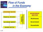 flow of funds in the economy36