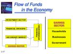 flow of funds in the economy37