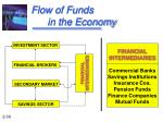 flow of funds in the economy39