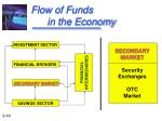 flow of funds in the economy40