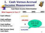 i cash versus accrual income measurement10