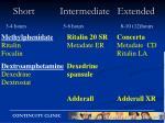 short intermediate extended
