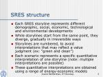 sres structure
