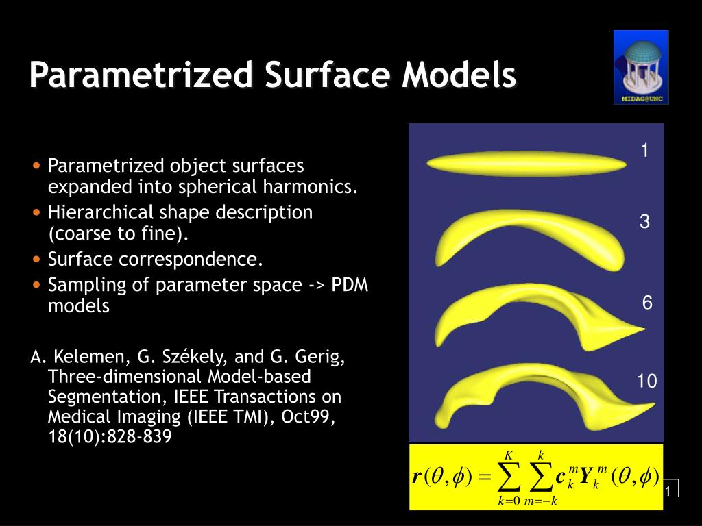 Parametrized object surfaces expanded into spherical harmonics.
