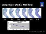sampling of medial manifold