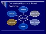 customized personal brand roadmap