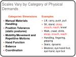 scales vary by category of physical demands