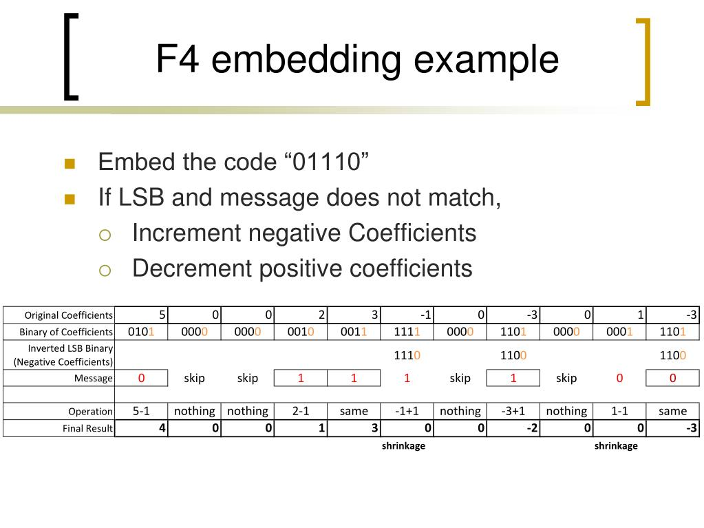 F4 embedding example