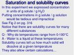 saturation and solubility curves