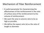 mechanism of fiber reinforcement11