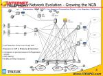 network evolution growing the ngn