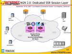 ngn 2 0 dedicated ssr session layer