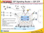 sip signaling router sip stp