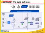 the build out steps