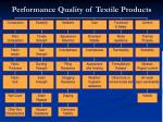 performance quality of textile products