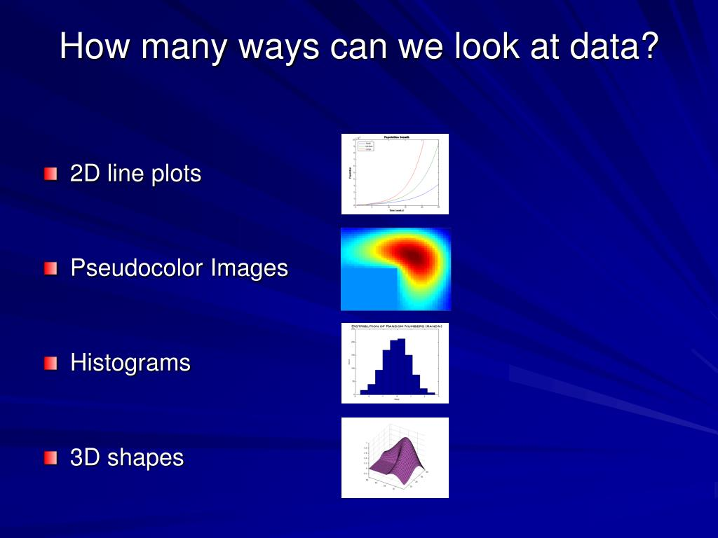 How many ways can we look at data?