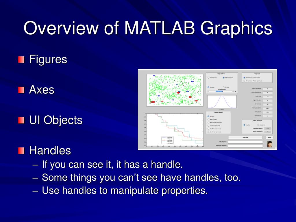 Overview of MATLAB Graphics