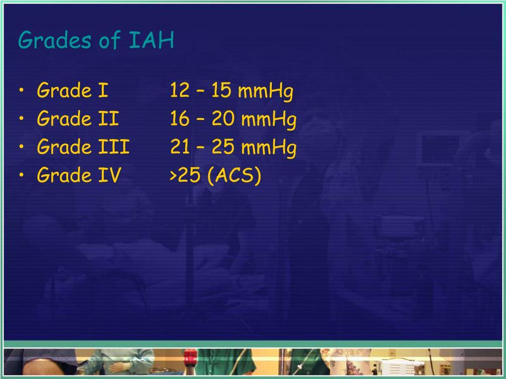 Grades of IAH