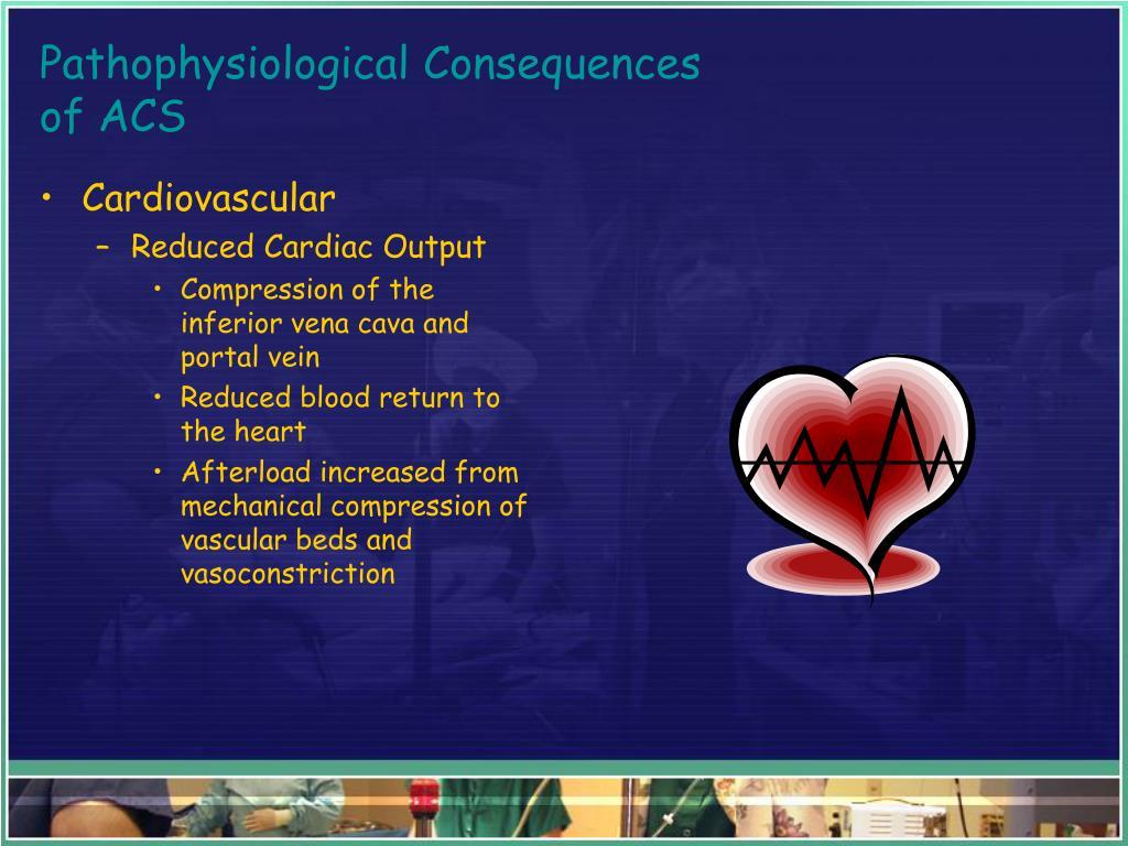 Pathophysiological Consequences