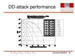 dd attack performance