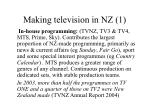 making television in nz 1