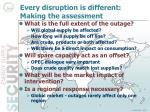 every disruption is different making the assessment