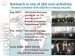outreach is one of iea core activities recent activities with asean in energy security
