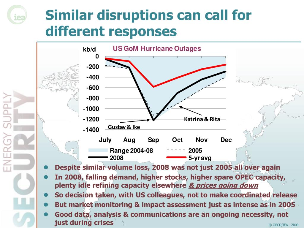 Similar disruptions can call for different responses