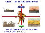 hear the parable of the sower