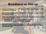 broadband vs dial up