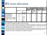ips asset allocation