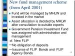 new fund management scheme from april 2001