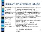 summary of governance scheme