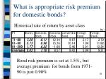 what is appropriate risk premium for domestic bonds