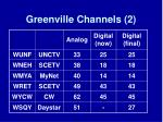 greenville channels 2