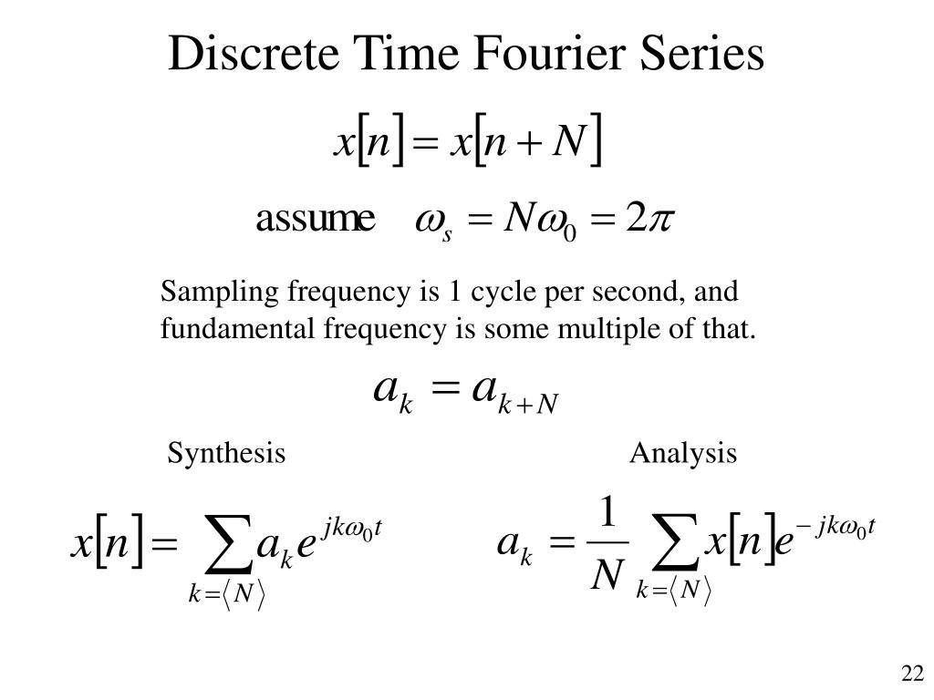 Discrete Time Fourier Series