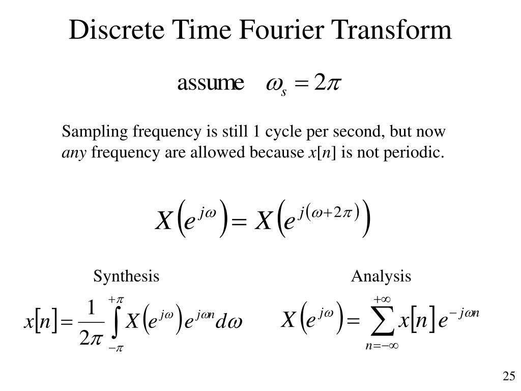 Discrete Time Fourier Transform