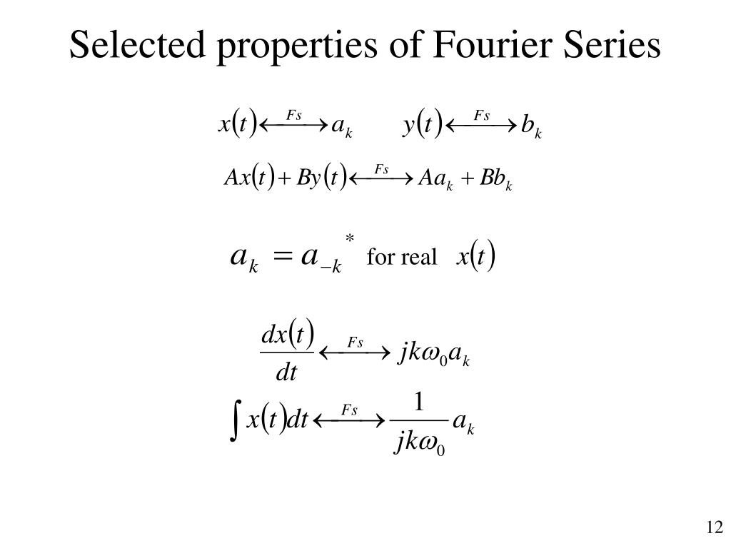 Selected properties of Fourier Series