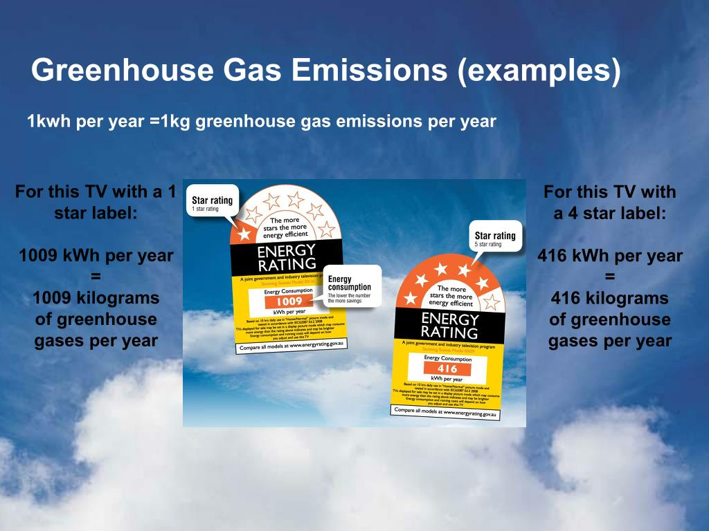 Greenhouse Gas Emissions (examples)