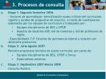 3 procesos de consulta