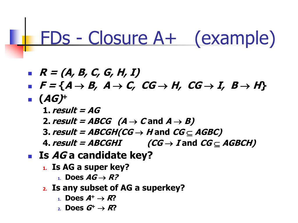 FDs - Closure A+   (example)