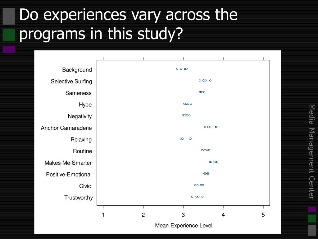 Do experiences vary across the programs in this study?