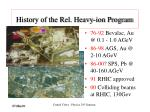 history of the rel heavy ion program