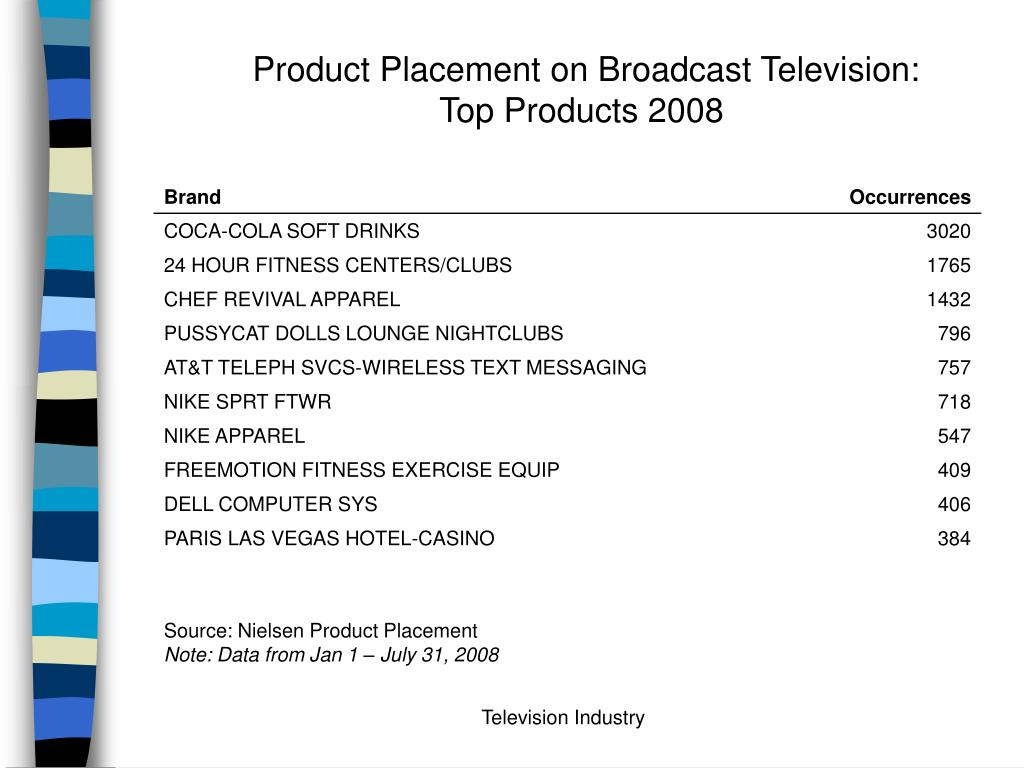 Product Placement on Broadcast Television: