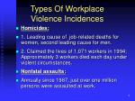 types of workplace violence incidences