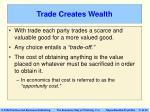 trade creates wealth11