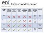 comparison conclusion