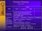 strategic planning continued4