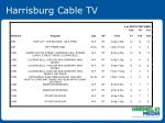 harrisburg cable tv