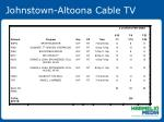 johnstown altoona cable tv52